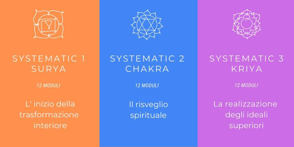 systematic yoga